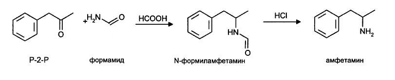 Как получить эндорфин в домашних условиях