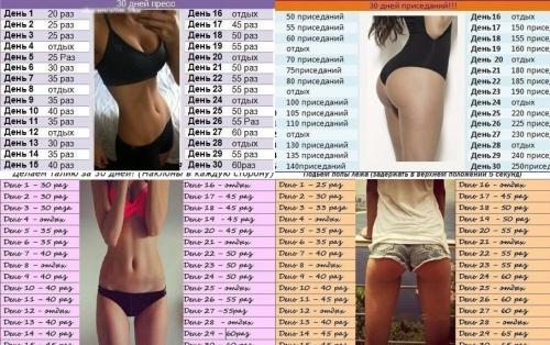 Как похудеть в ляшках и попе и животе