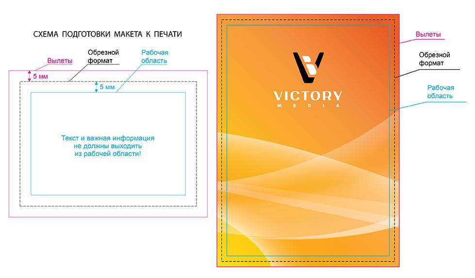 Как подготовить открытки к печати