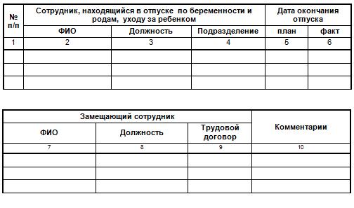 Расчет за неотгуленный отпуск при увольнении - fishtime-onlineru (москва)