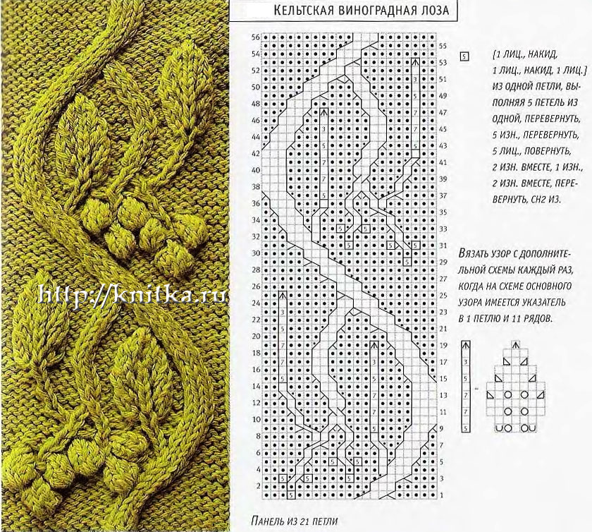 Сайт для вязания спицами схемы и описание
