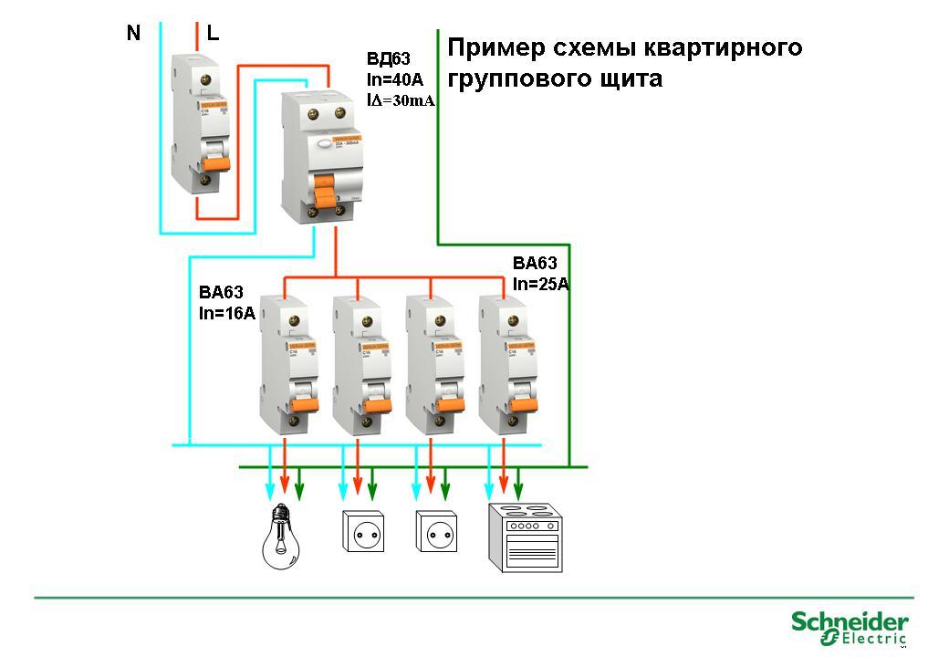 Схема подключения электрощитка с розеткой