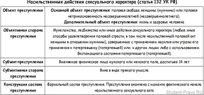 отличие ст 235 ук рф доклад термобелье