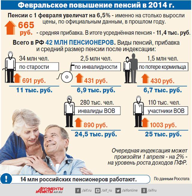 должно Как быстро пересчитают пенсию работающему пенсионеру после увольнения вернулся Хедрону