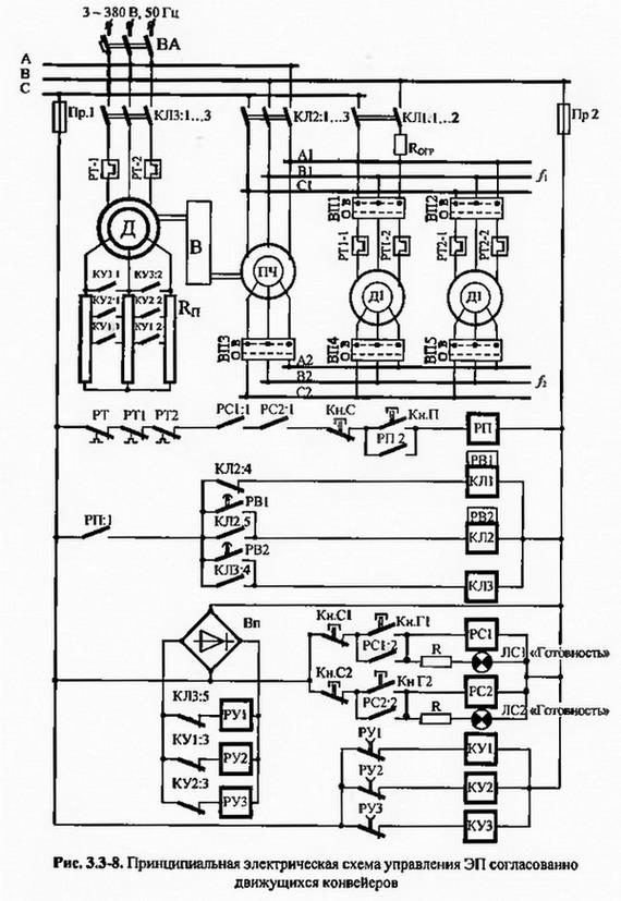 Ленточный конвейер схема электрическая принципиальная т5 транспортер характеристик