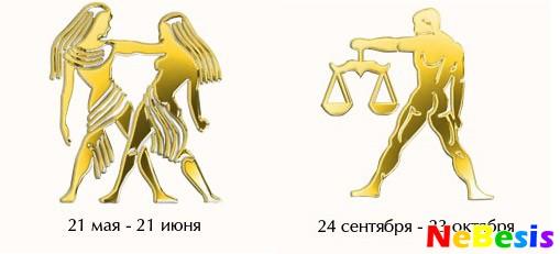 Сексуальная совместимость Близнецов с другими знаками зодиака