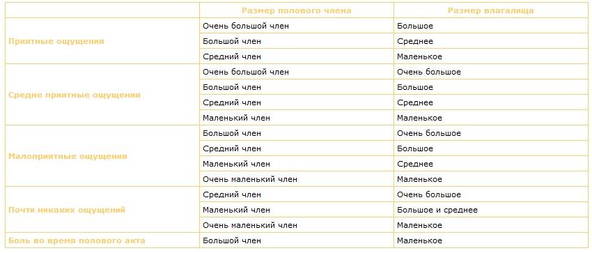ot-chego-zavisit-dlina-zhenskogo-vlagalisha