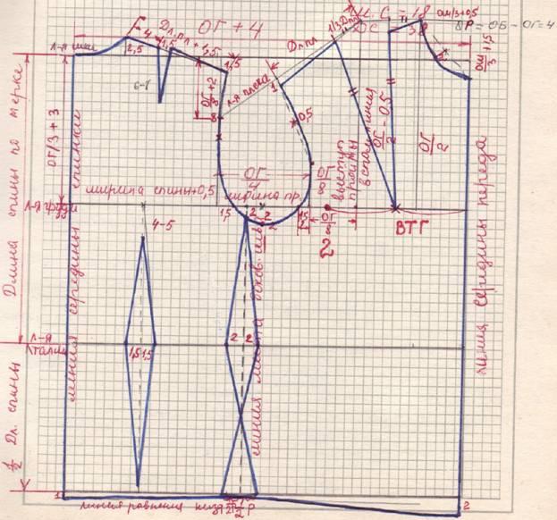 6137d8fec11 Снятие мерок. Построение основы выкройки блузы. Фасоны