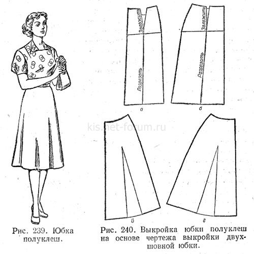Расклешённая юбка со складками выкройка