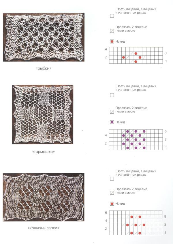 Схемы вязания оренбургских палантинов